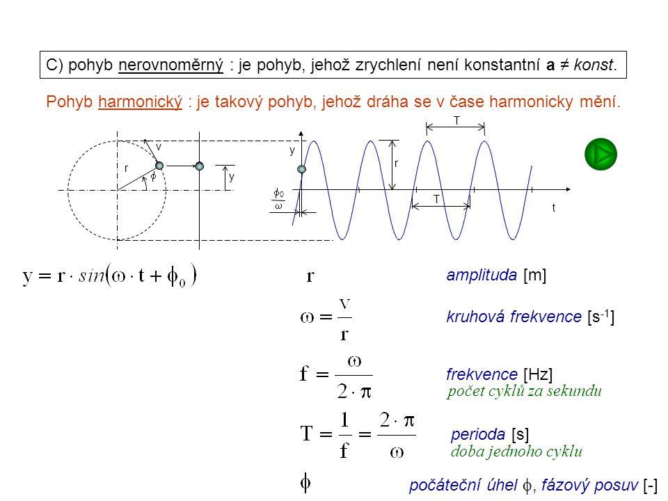 kruhová frekvence [s-1]
